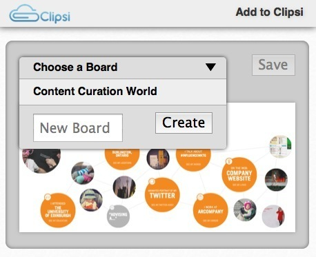 Clip and Organize Your Favorite Texts and Images for Business Use with Clipsi | Resources for DNLE for 21st Century | Scoop.it