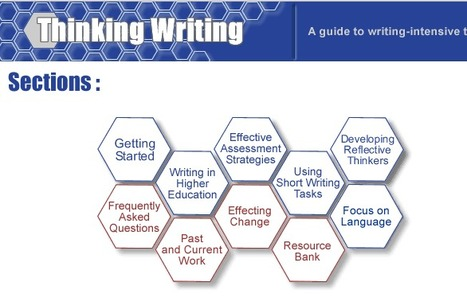 Thinking Writing - QMUL Guide to writing-intensive teaching and learning | The EAP Practitioner | Scoop.it
