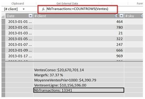 Power Pivot: Leçon de DAX no.3 (COUNTROWS) | BM Formation | Scoop.it
