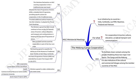 UPSC Current Affairs with Mind Maps, 15 February 2016 – | Professional Applications of Mind Mapping Automation | Scoop.it