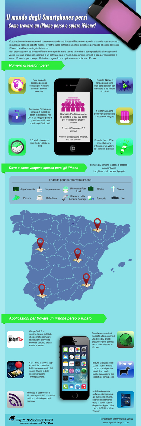Come trovare un iPhone perso o spiare iPhone? | | Cell Phone Spy | Scoop.it