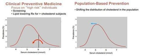 La mejor tecnología para mejorar la salud es la educación | salud ... | SOCIOTECNOLOGIA | Scoop.it