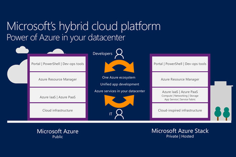 Azure Stack offers hybrid cloud on your terms | Customer Adoption of Cloud Services | Scoop.it