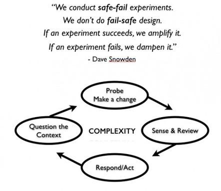 Actually, it's not complicated | Harold Jarche | Educación flexible y abierta | Scoop.it