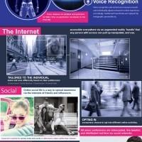 The Future of Public Relations | Press Index | Public Relations & Social Media Insight | Scoop.it