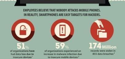 ¿Porque tienes que cuidar la seguridad de tu móvil? [Infografía] | Ticonme | Infografias españa | Scoop.it
