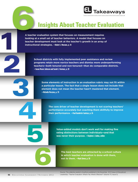 Six Insights About Teacher Evaluation | ASCD Inservice | iEduc | Scoop.it
