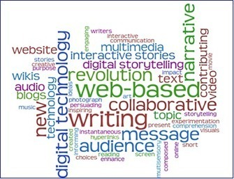 Gathering the Reflective Threads on Digital Writing Month | NWP Digital Is | #digiwrimo: Digital Writing Month | Scoop.it