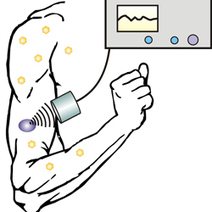Ultrasound, nanoparticle may help diabetics avoid the needle | Sustain Our Earth | Scoop.it