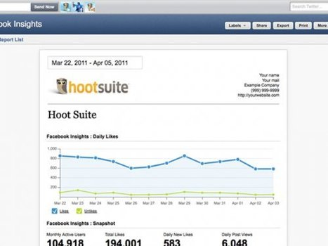 Video: HootSuite Review, Pricing, Features, Comparison, Demo & Trial | Cloud Central | Scoop.it