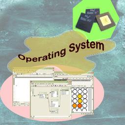 Introducción a los sistemas operativos - Alianza Superior | Introducción a los sistemas operativos | Scoop.it