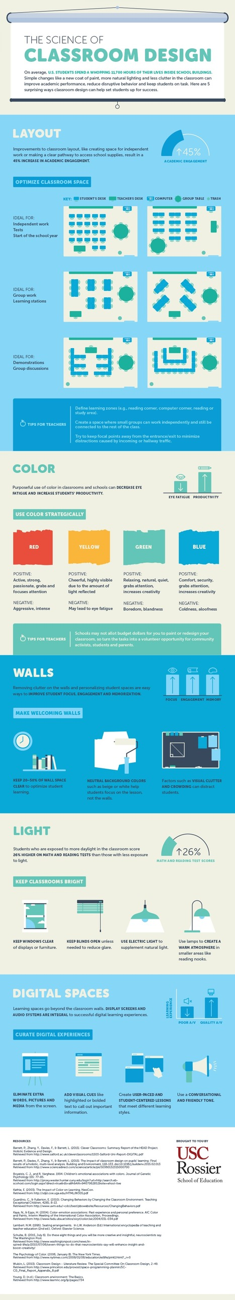 The Science of Classroom Design [Infographic] | Numérique | Scoop.it