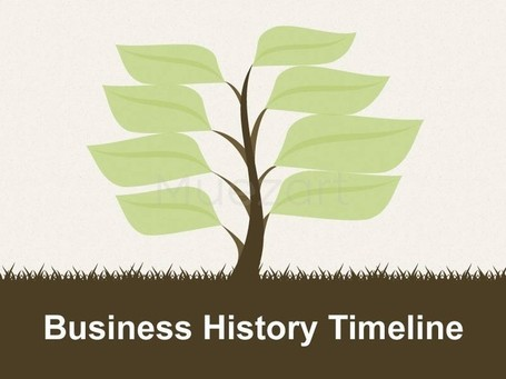 Business History Timeline Template | Tools for Keynote Presentations | Scoop.it