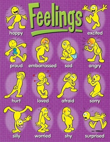 Emotions and Feelings | Visual English | Scoop.it