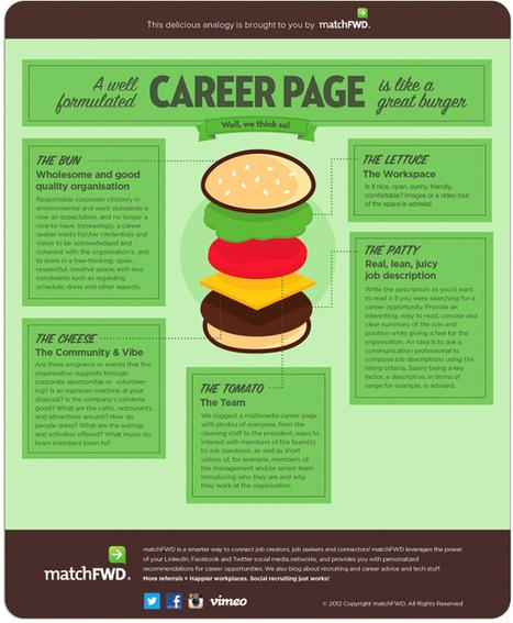 Le contenu, matière première de la marque employeur | communication marketing experience client | Scoop.it