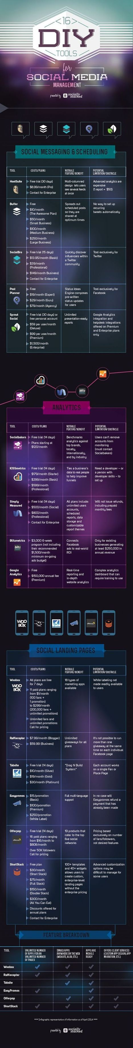 16 Tools for Social Media Management {Infographic} - Best Infographics | SoMe viestintä | Scoop.it