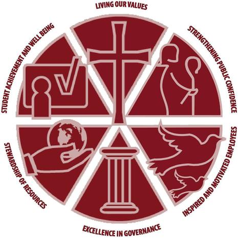 TCDSB Multi-Year Strategic Plan | TCDSB Leadership Strategy Influential Books and Documents | Scoop.it