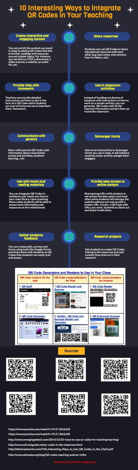 10 Interesting Ways to Integrate QR Codes in Your Teaching (Infographic) ~ Educational Technology and Mobile Learning | On education | Scoop.it