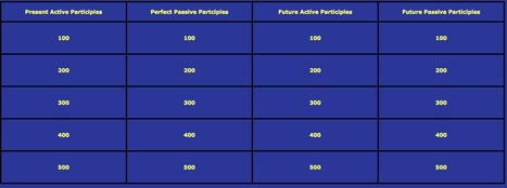 Latin Participles Game Jeopardy Template | Latin.resources.useful | Scoop.it
