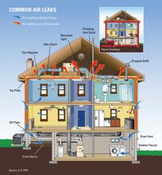 6 tips for cutting winter heating bills   Sustainable Green Homes   Gardening in the neighborhood   Scoop.it