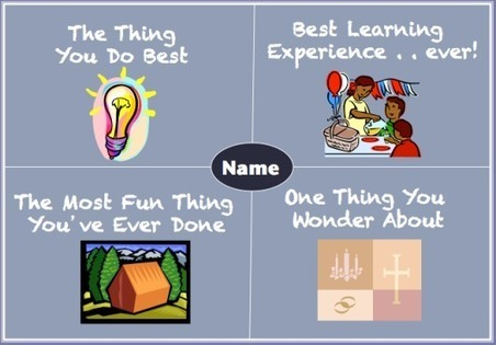 Ice Breaker: What Do You Wonder About? | E-Learning and Online Teaching | Scoop.it