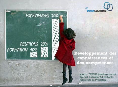 70/20/10  -  Apprentissage formel ou informel ? Les 2, mon capitaine ! | L'univers du e-learning | Scoop.it