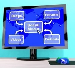 Delayed Social Media ROI | Business 2 Community | UpTempo Group: Social Media Scientists | Scoop.it
