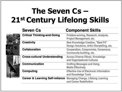 The 7Cs of The 21st Century Lifelong Learning Skills ~ Educational Technology and Mobile Learning | eLearning Project Management | Scoop.it