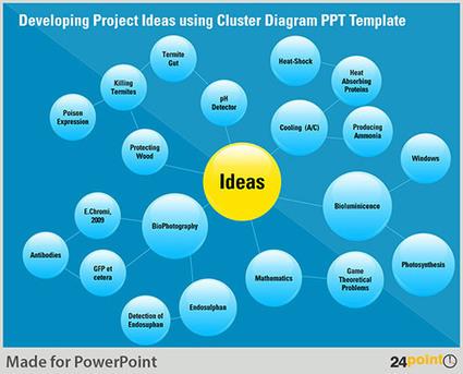 How to use Cluster Diagrams in Keynote Presentations   Apple Keynote Slides For Sale   Scoop.it