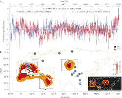 Cooling and societal change during the Late Antique Little Ice Age from 536 to around 660 AD | Mineralogy, Geochemistry, Mineral Surfaces & Nanogeoscience | Scoop.it
