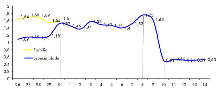 (ES) - La puntuación del MIR |curso-mir.com | Glossarissimo! | Scoop.it