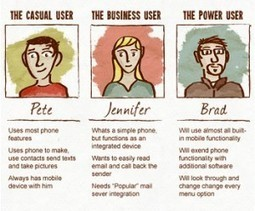 Tell Me about Your Customers – Identifying Buyer Personas | Wood Street News & Blog | marketing tips | Scoop.it