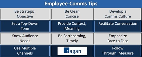 15 Tips for Effective Employee Communication | Ragan | SocialMoMojo Web | Scoop.it
