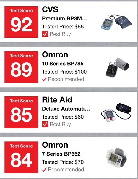 Top Blood pressure monitors from Consumer Reports | Heart and Vascular Health | Scoop.it