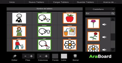 ARASAAC Programari per a dispositius mòbils. 13 APPs per IOS, Windows i Android | MÒBIL ES.COLA | Scoop.it