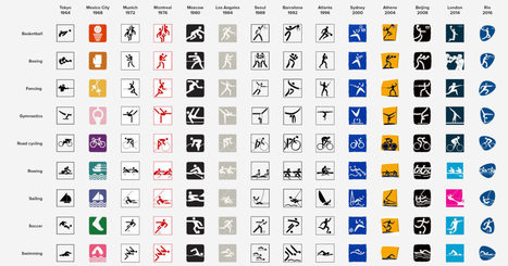 Decoding the Hidden Meanings of Olympic Symbols | Navigate | Scoop.it
