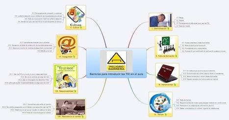 Barreras para introducir las TIC en el aula » XarxaTIC | XarxaTIC | Ciencia 2 | Scoop.it