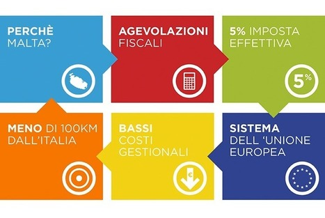 Apri una Società a Malta | Digital Marketing Agency | Scoop.it