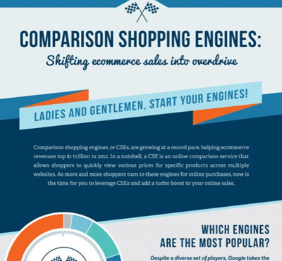Why I don't Like Comparison Shopping Engines [infographic + Marty Note]   MarketingHits   Scoop.it