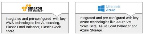 Les nouveautés Docker spécialement analysées et décryptées par nos experts ! #dockercon16 #jour1 - Treeptik | Docker (French) | Scoop.it