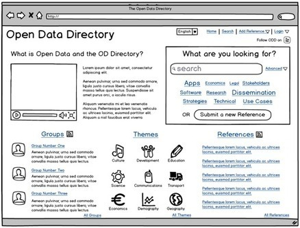 Building the foundation for an Open Data Directory | Open Knowledge Foundation Blog | In bed with data | Scoop.it