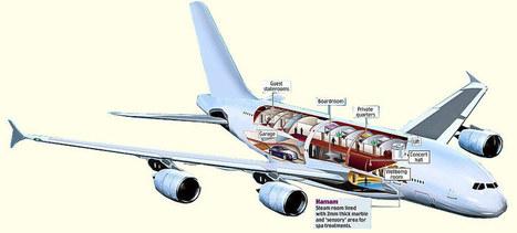 A380 Prestige : le jet privé le plus cher | Jetlag : jet privé, conciergerie de luxe et voyages de rêve... | Scoop.it