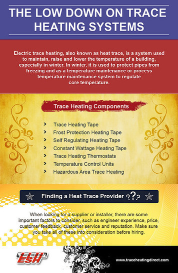Trace Heating System For Your Home | Trace Heating Direct | Scoop.it