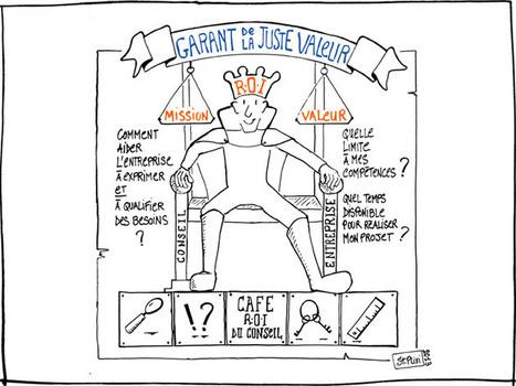 La facilitation graphique support de la performance conseil | La facilitation graphique par Simplixi.fr | Facilitation graphique | Scoop.it