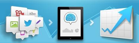 Visibrain vs Twitter Analytics ? | Tout sur les réseaux sociaux | Scoop.it