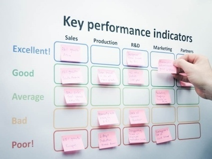 Why Companies Can't Get Rid of Performance Reviews | Learning and HR Matters | Scoop.it