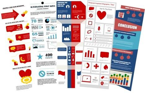 Infographics: How to brighten up your site/blog content | Marketizze | Scoop.it