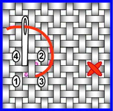 Cross Stitch Instructions | Serenity Stitchworks | Cross Stitch Designs | Scoop.it