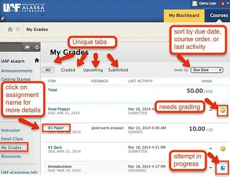 Teaching Tip: Blackboard updates can benefit students | Blackboard Basics and other software | Scoop.it