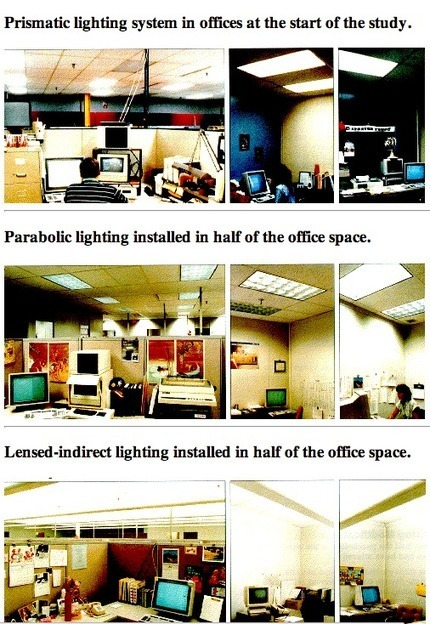 The science of how temperature and lighting impacts our productivity - - The Buffer Blog | Thinking Policy | Scoop.it